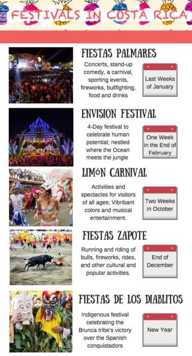 Festivals in Costa Rica